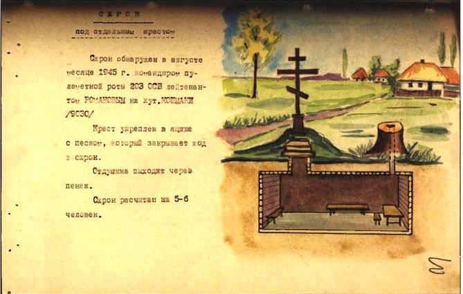 Криївка в кладовище